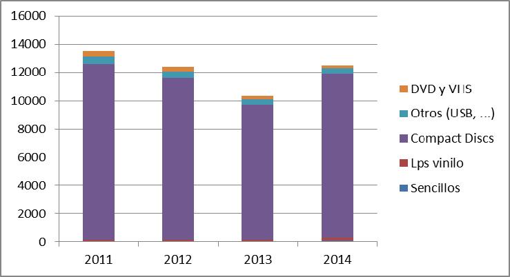 formatos ventas 2014 (2)
